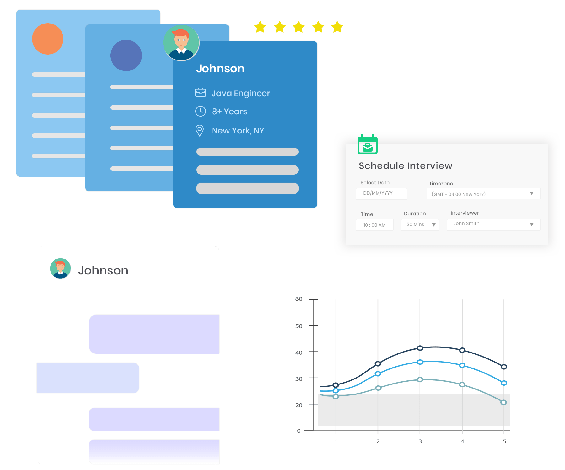 Candidate experience interface of rytfit.ai recruiting platform