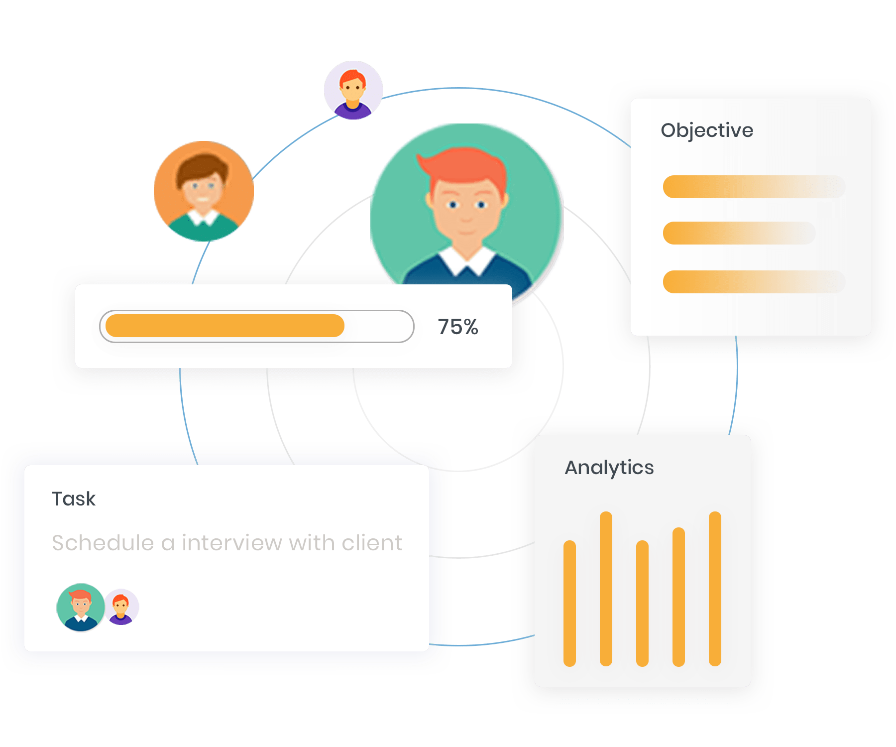 Recruiters stat interface of Rytfit.ai OKR