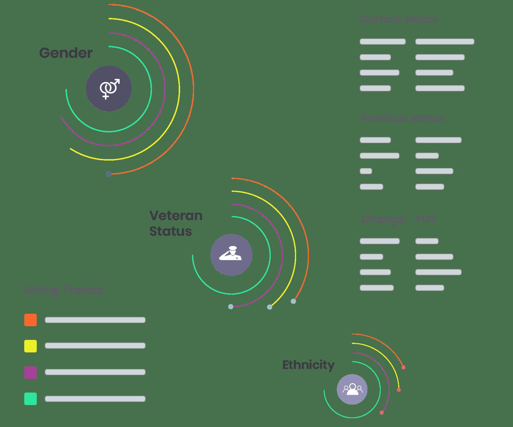 How rytfit hiring platform helps recruiters in solving human bias